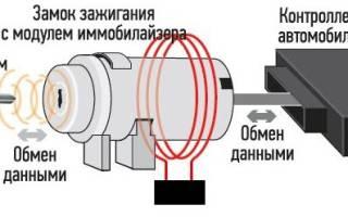 Как проверить антенну иммобилайзера