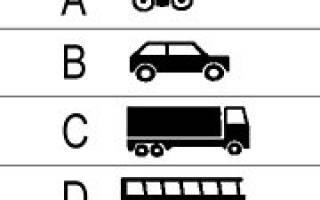 Категория д1 какие машины можно водить