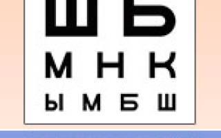 Можно ли водить машину с плохим зрением